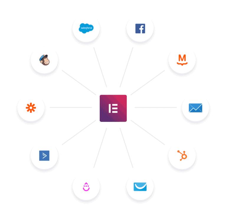 Elementor Email Marketing Software Integration