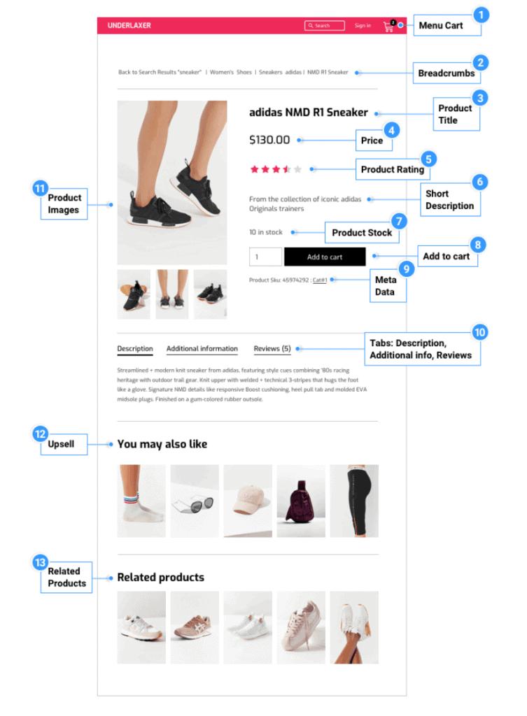 Elementor WooCommerce Feature