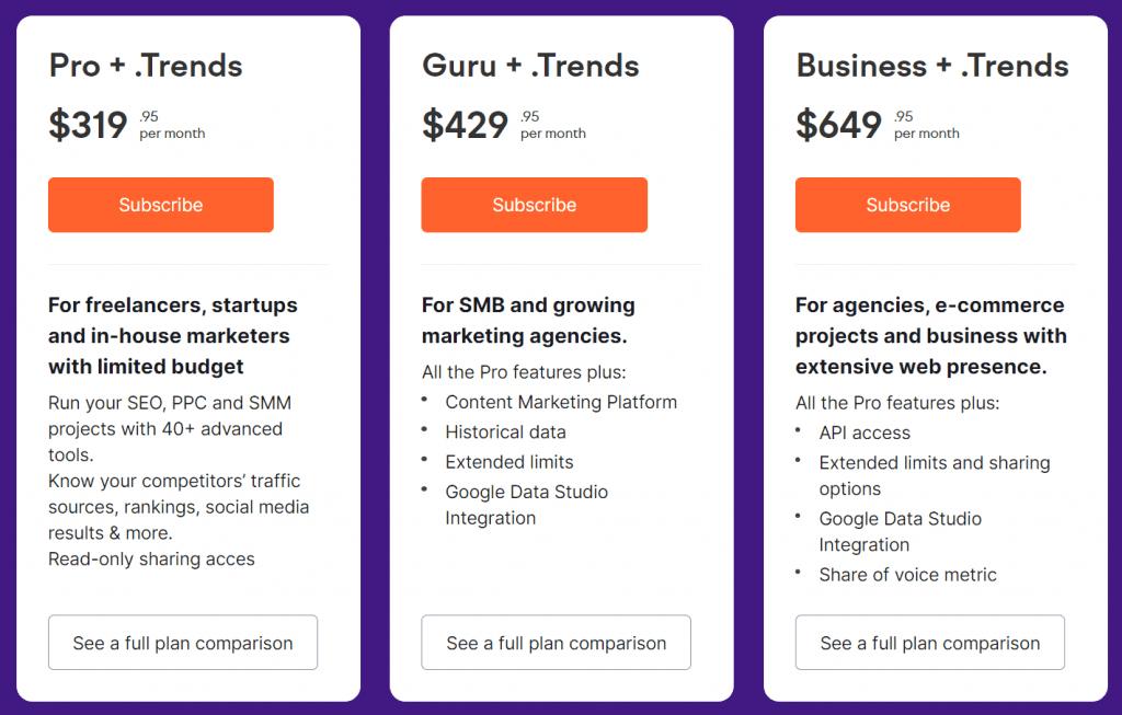 Semrush .Trends Pricing