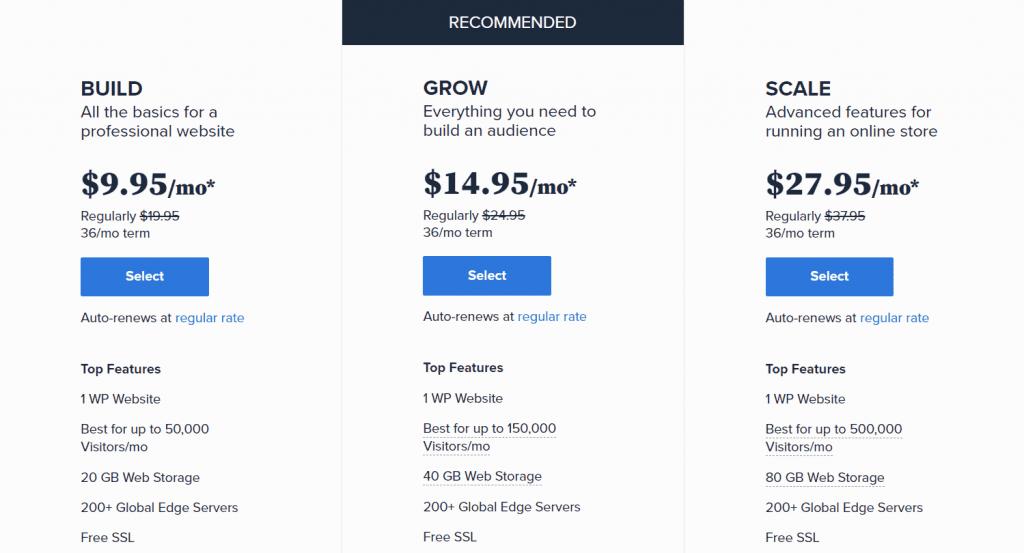 Bluehost managed wordpress hosting pricing