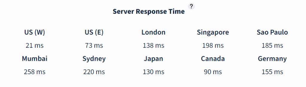 GreenGeeks Server Response