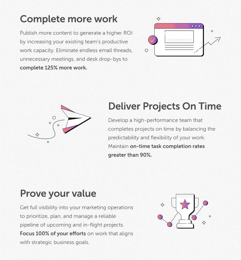 CoSchedule Benefits